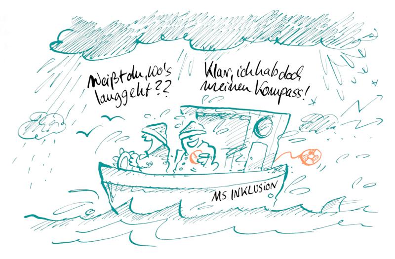 kitas-in-bayern-KITA-Finanzierung-Boot